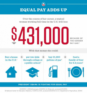 On-Equal-Pay-Day-Mind-the-Gap-All-431-000-of-It_blog_post_fullWidth